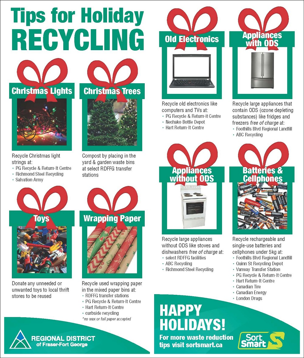 Holiday-Recycling-Tips.jpg