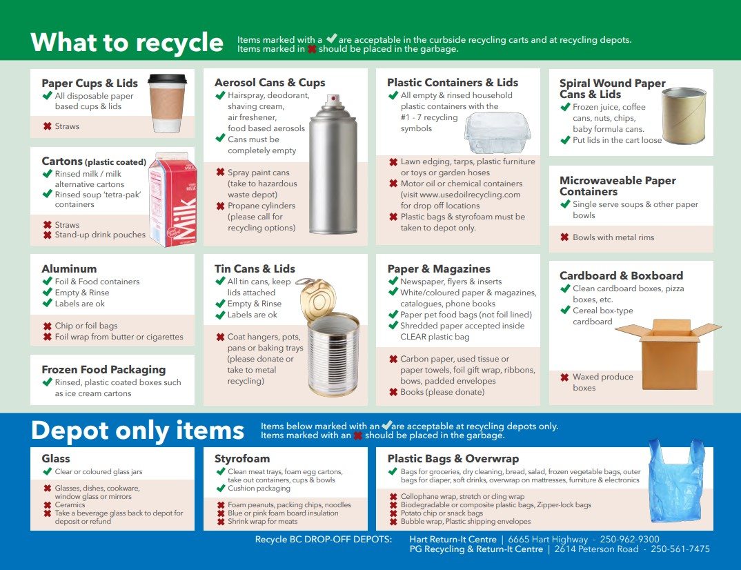 Recycling_Brochure.jpg